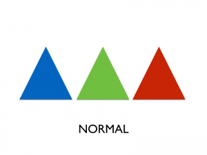normal-color-cones